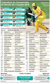 CRÍQUETE: Calendário do Campeonato do Mundo de Críquete 2019 infographic