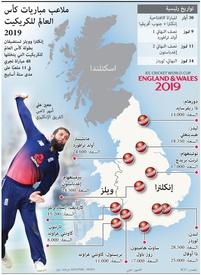 كريكيت: ملاعب مباريات كأس العالم للكريكيت ٢٠١٩ infographic
