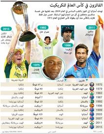 كريكيت: الفائزون في كأس العالم للكريكيت infographic