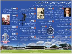 لوردز - الحاضن التاريخي للعبة الكريكيت infographic