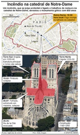 DESASTRES: Incêndio destrói a catedral de Notre-Dame infographic