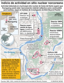 COREA DEL NORTE: Actividad nuclear en Yongbyon infographic