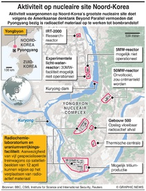 NOORD-KOREA: Nucleaire activiteit Yongbyon infographic