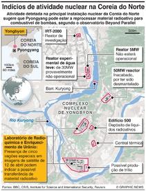 COREIA DO NORTE: Atividade nuclear em Yongbyon infographic