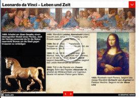 GESCHICHTE: Leonardo da Vinci 500. Todestag interactive infographic