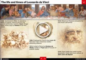 HISTORY: Leonardo da Vinci 500 year anniversary interactive infographic
