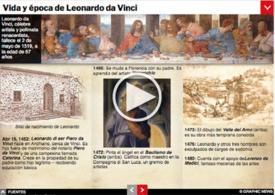 HISTORIA: 500º aniversario de la muerte de Leonardo da Vinci Interactivo infographic