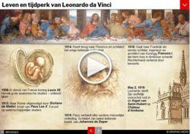 GESCHIEDENIS: Leonardo da Vinci stierf 500 jaar geleden interactive infographic