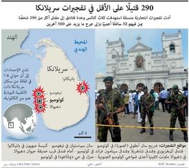 إرهاب: قتلى وجرحى في تفجيرات سريلانكا infographic