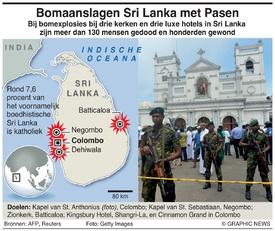 TERRORISME: Bomaanslagen Sri Lanka infographic