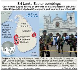 TERRORISM: Sri Lanka attacks update infographic