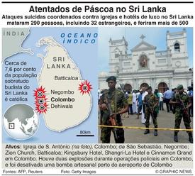 TERRORISMO: Atualização dos atentados no Sri Lanka infographic