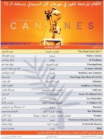 سينما: مهرجان كان السينمائي ٢٠١٩ infographic