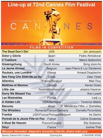 MOVIES: Cannes Film Festival 2019 infographic