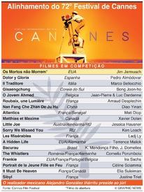 CINEMA: Festival de Cinema de Cannes 2019 infographic