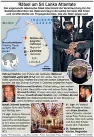 TERRORISMUS: Sri Lanka Attentate - Fakten infographic