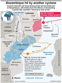 MOZAMBIQUE: Cyclone Kenneth infographic