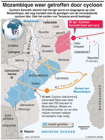 MOZAMBIQUE: Cycloon Kenneth infographic