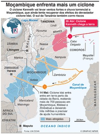 MOÇAMBIQUE: Ciclone Kenneth infographic