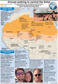 TERRORISM: Control of the Sahel infographic