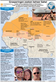 TERRORISM: Zeggenschap over de Sahel infographic