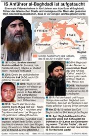 MITTELOST: Abu Bakr al-Baghdadi - Chronik infographic