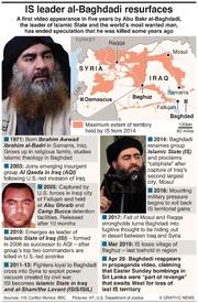 MIDEAST: Abu Bakr al-Baghdadi timeline infographic