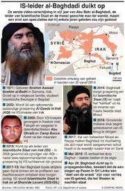 MIDDENOOSTEN: Tijdlijn Abu Bakr al-Baghdadi infographic