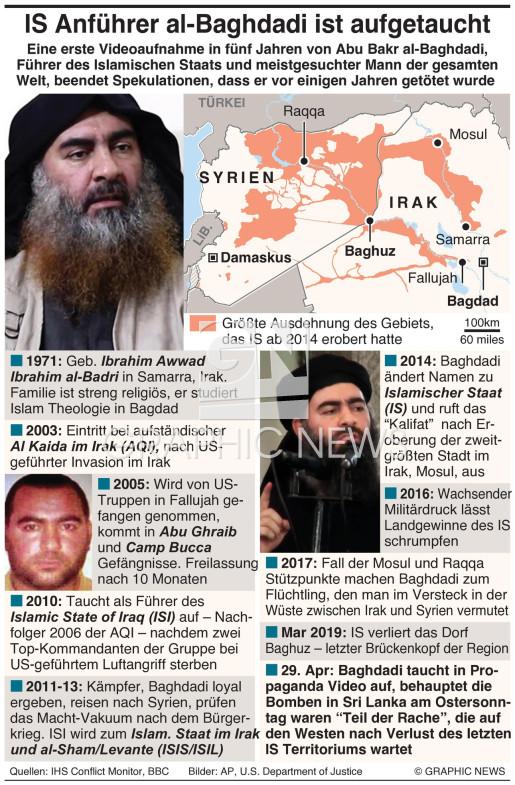 Abu Bakr al-Baghdadi - Chronik infographic