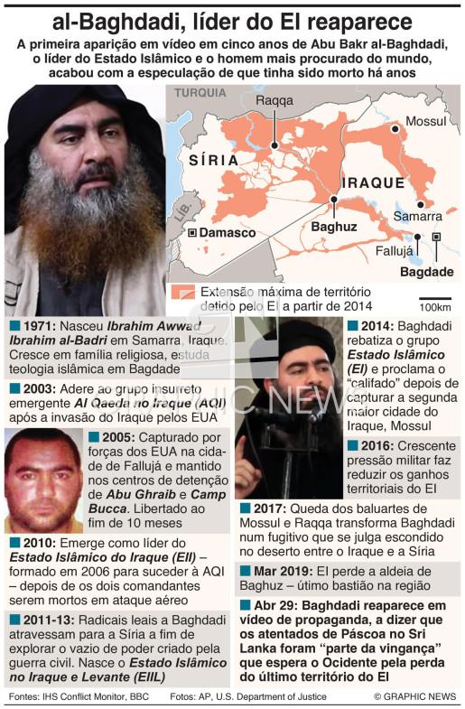 Cronologia de Abu Bakr al-Baghdadi infographic