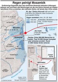 MOSAMBIK: Zyklon Kenneth Folgen infographic