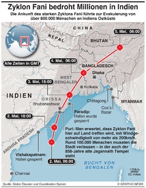 INDIEN: Zyklon Fani infographic