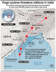 INDIA: Cyclone Fani infographic