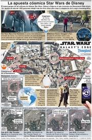 ENTRETENIMIENTO: Apuesta cósmica Star Wars de Disney infographic
