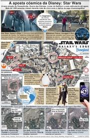 ENTRETENIMENTO: A aposta cósmica da Disney: Star Wars infographic