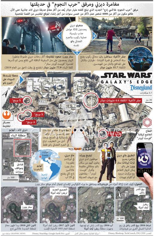 مغامرة ديزني ومرفق حرب النجوم في حديقتها infographic