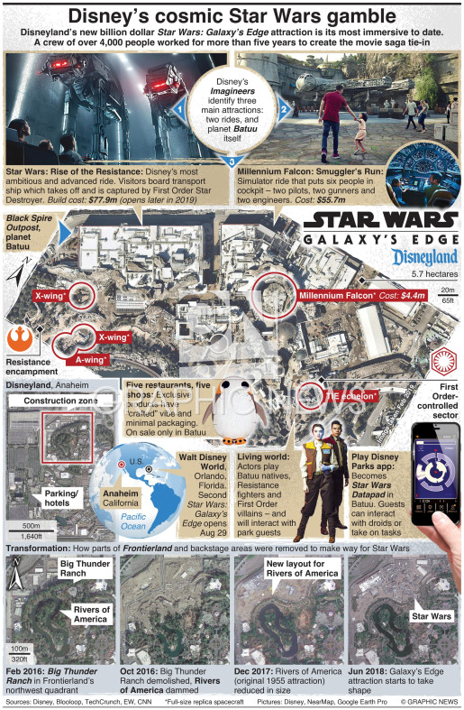 Disney's cosmic Star Wars gamble infographic