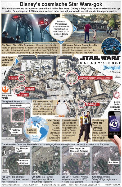 Disney's kosmische Star Wars-gok infographic