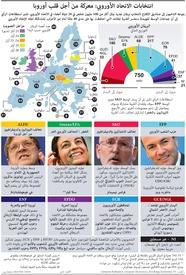 الاتحاد الأوروبي: دليل الانتخابات في الاتحاد الأوروبي infographic