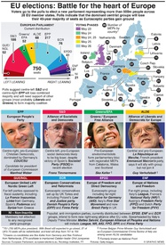 EU: Guide to European elections infographic