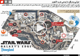 ترفيه: إضافة فضائية جديدة إلى حديقة ديزني (1) infographic
