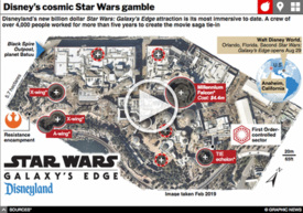 ENTERTAINMENT: Disney's cosmic Star Wars gamble interactive (1) infographic