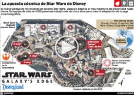 ENTRETENIMIENTO: Apuesta cósmica Star Wars de Disney (1) Interactivo infographic