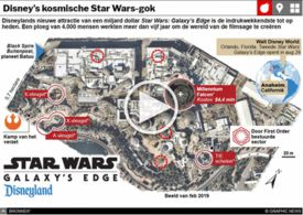 ENTERTAINMENT: Disney's kosmische Star Wars-gok interactive (1) infographic