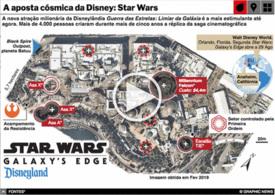 ENTRETENIMENTO: A aposta cósmica da Disney: Star Wars interactivo infographic
