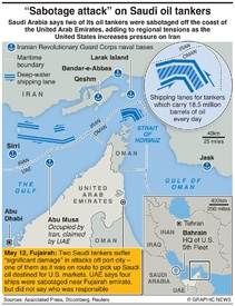 MIDEAST: Saudi tankers attacked off UAE coast infographic