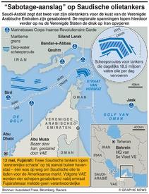 MIDDENOOSTEN: Saudische tankers aangevallen voor kust VAE coast infographic