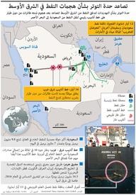الشرق الأوسط: تصاعد حدة التوتر بشأن هجمات النفط في الشرق الأوسط infographic