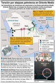 ORIENTE MEDIO: Tensiones por amenazas a flujos petroleros  infographic