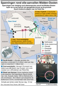 MIDDEN-OOSTEN: Spanningen rond dreigingen voor olietransporten infographic
